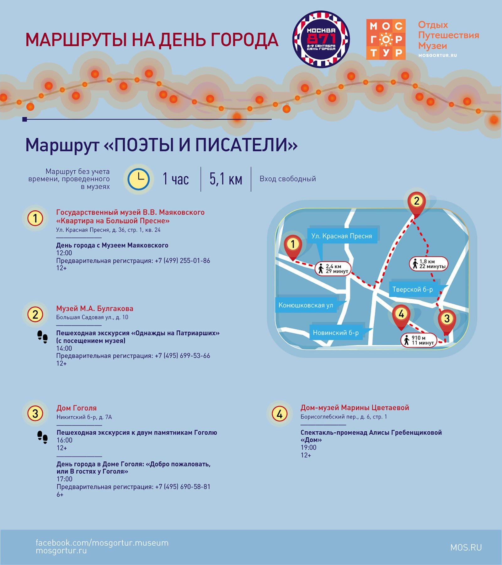 Карта маршрутов на день города
