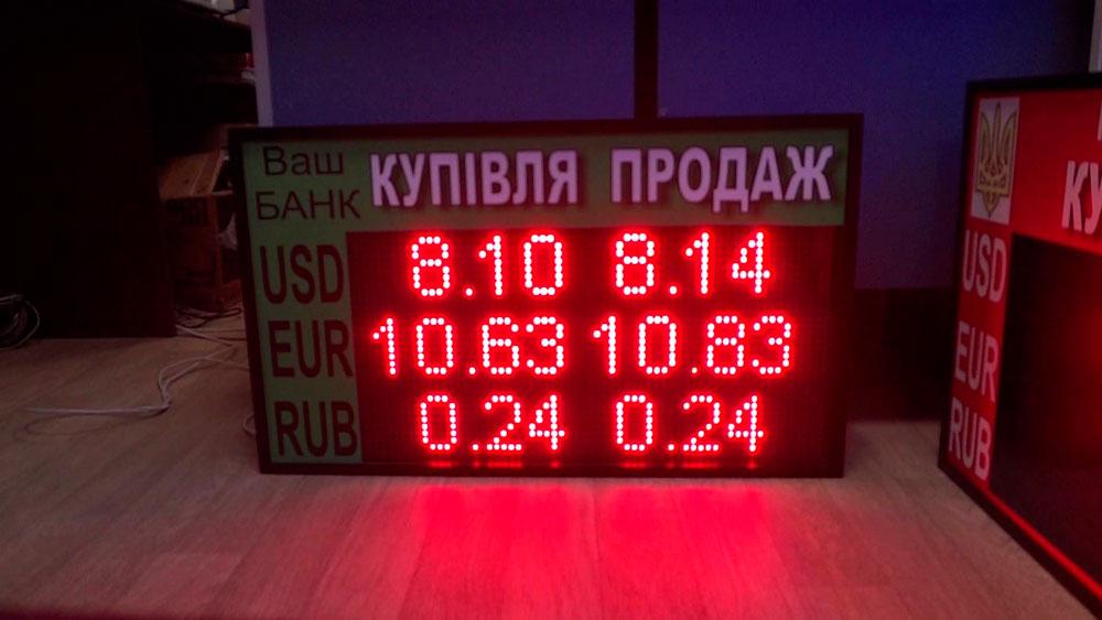 Обмен валюты в Крыму